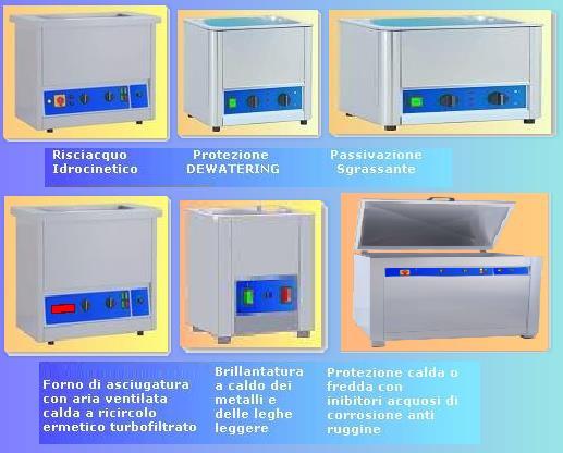 Moduli vasche risciacquo, protezione dewatering anticorrosione, forni asciugatura aria ventilata